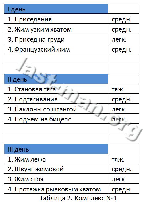 В комплексе №1 (таблица 2)